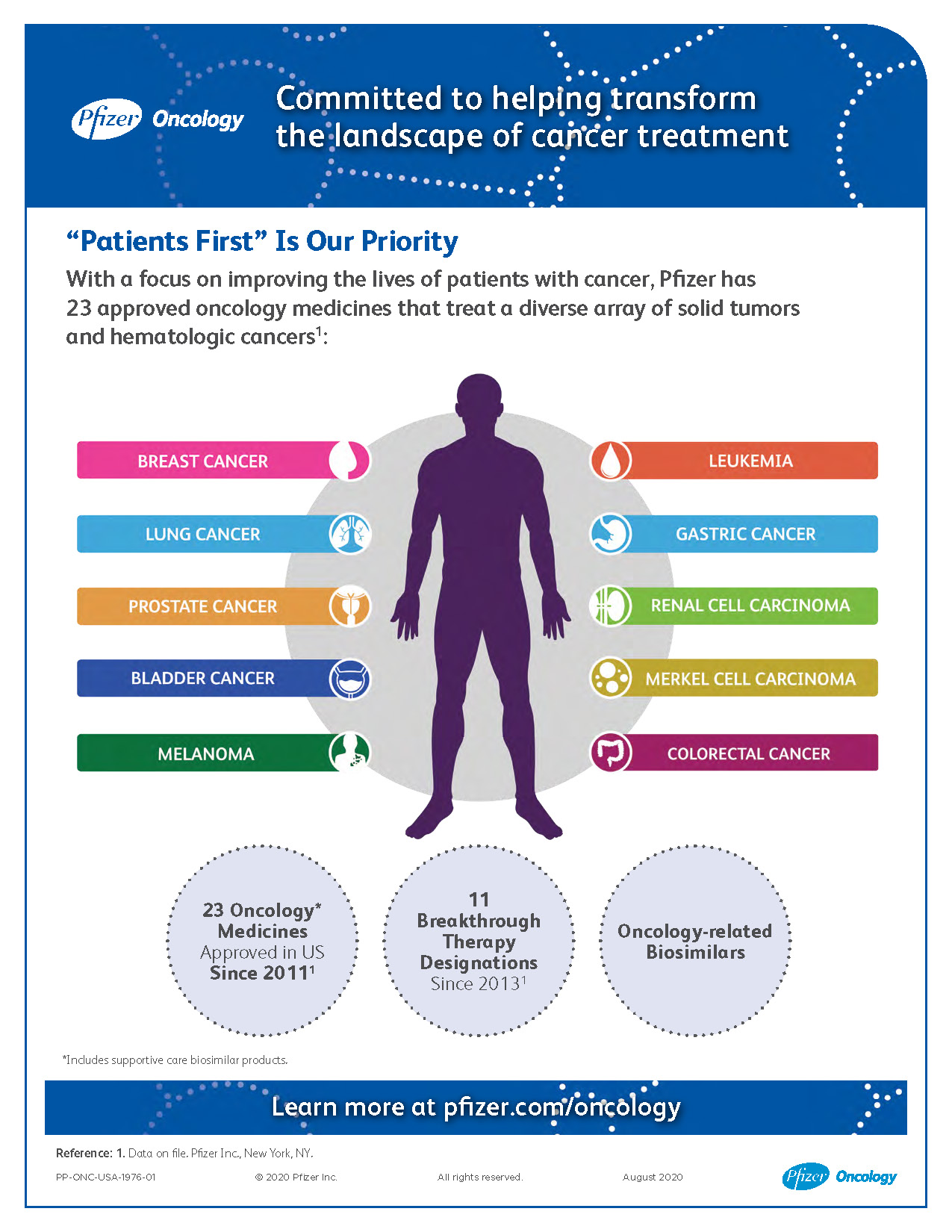 Pfizer Oncology_Patients First